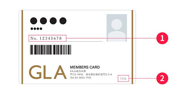 (1)会員番号、(2)4桁の数字